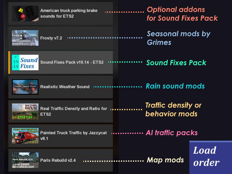 Sound Fixes Pack v19 15 1 35 x | ETS2 mods | Euro truck