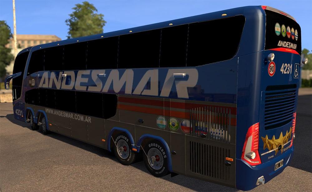 Argentina ETS Mods Euro Truck Simulator Mods ETSMODSLT - Argentina map ets2