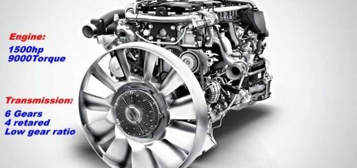 mercedes-antos-12-1500-hp-6-gears_1