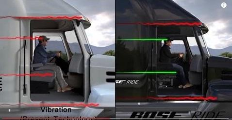 OFFICIAL] AIR RIDE A SERIES V1 0 BY MOMO | ETS2 mods | Euro