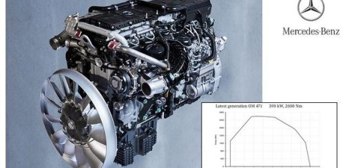 blueefficiency-power-om-471-530-hp-second-generation-for-actros-2014_1