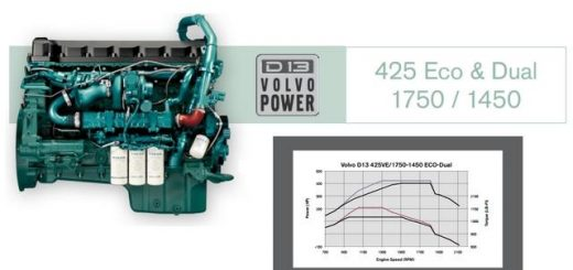 d13-425ve1750-1450-eco-dual-for-volvo-fh16-fh16-2012_1