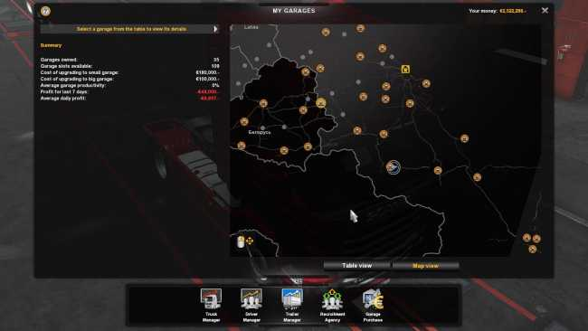 save-game-profile-for-russian-map-1-9-0-ets2-1-35_1